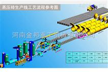 蒸壓磚生產線設備功能優勢